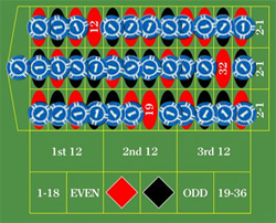 online casino roulette strategy  download